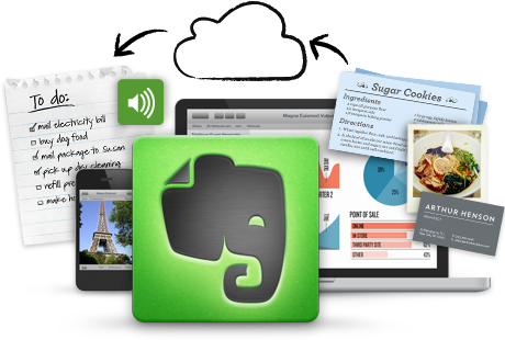 Aplikacje przydatne w pracy – do planowania i przechowywania informacji